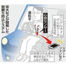 80%以上の確率で「居眠り運転」事前検知…京大院生らがシステム開発