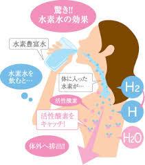 水素水ビジネス